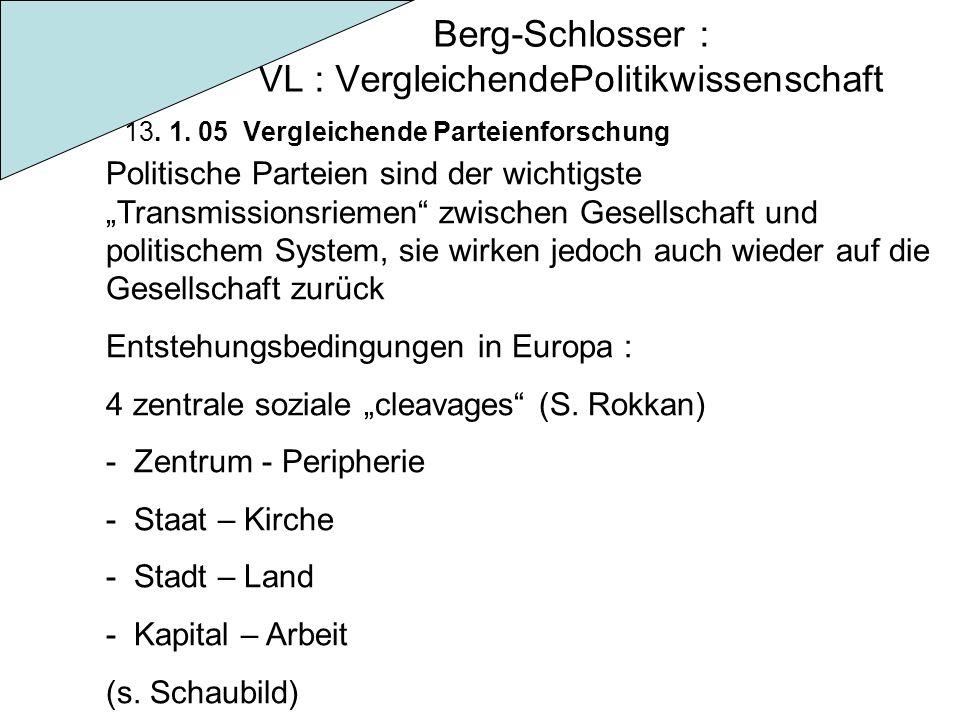 """Berg-Schlosser : VL : VergleichendePolitikwissenschaft 13. 1. 05 Vergleichende Parteienforschung Politische Parteien sind der wichtigste """"Transmission"""