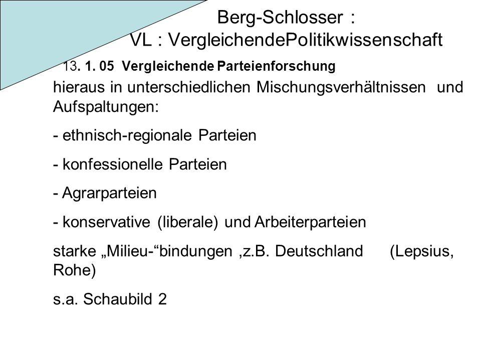 Berg-Schlosser : VL : VergleichendePolitikwissenschaft 13. 1. 05 Vergleichende Parteienforschung hieraus in unterschiedlichen Mischungsverhältnissen u