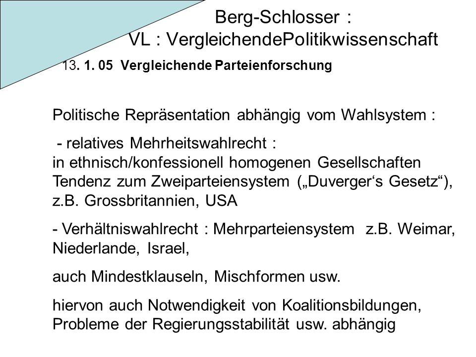 Berg-Schlosser : VL : VergleichendePolitikwissenschaft 13. 1. 05 Vergleichende Parteienforschung Politische Repräsentation abhängig vom Wahlsystem : -