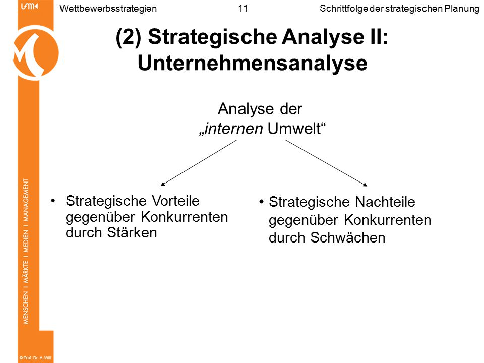 """© Prof. Dr. A. Will 11WettbewerbsstrategienSchrittfolge der strategischen Planung (2) Strategische Analyse II: Unternehmensanalyse Analyse der """"intern"""