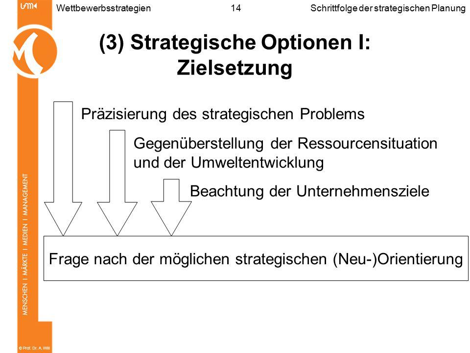 © Prof. Dr. A. Will 14WettbewerbsstrategienSchrittfolge der strategischen Planung (3) Strategische Optionen I: Zielsetzung Präzisierung des strategisc