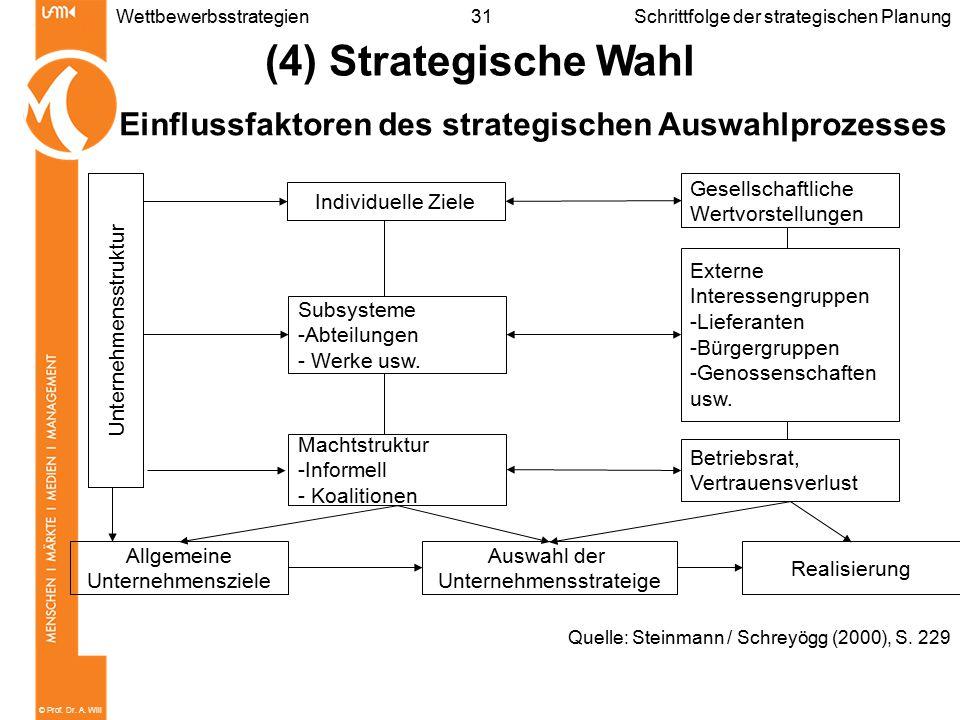© Prof. Dr. A. Will 31WettbewerbsstrategienSchrittfolge der strategischen Planung (4) Strategische Wahl Unternehmensstruktur Individuelle Ziele Machts