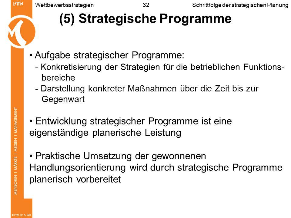 © Prof. Dr. A. Will 32WettbewerbsstrategienSchrittfolge der strategischen Planung (5) Strategische Programme Aufgabe strategischer Programme: - Konkre