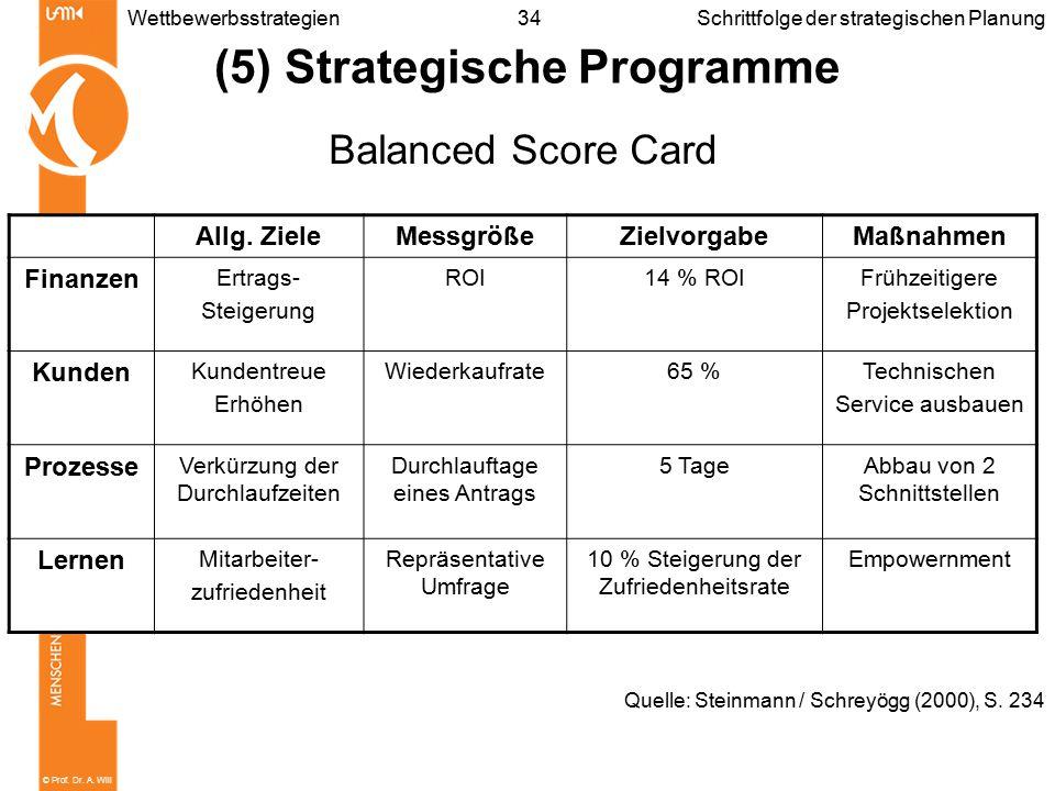 © Prof. Dr. A. Will 34WettbewerbsstrategienSchrittfolge der strategischen Planung (5) Strategische Programme Allg. ZieleMessgrößeZielvorgabeMaßnahmen