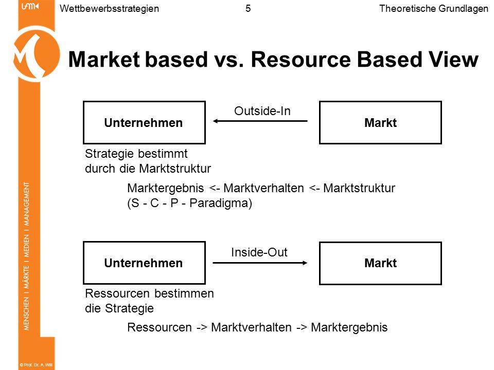 © Prof. Dr. A. Will 5Wettbewerbsstrategien Market based vs. Resource Based View Theoretische Grundlagen Unternehmen Markt Unternehmen Markt Strategie