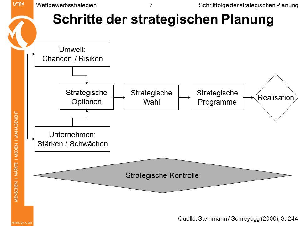 © Prof. Dr. A. Will 7WettbewerbsstrategienSchrittfolge der strategischen Planung Schritte der strategischen Planung Strategische Optionen Umwelt: Chan