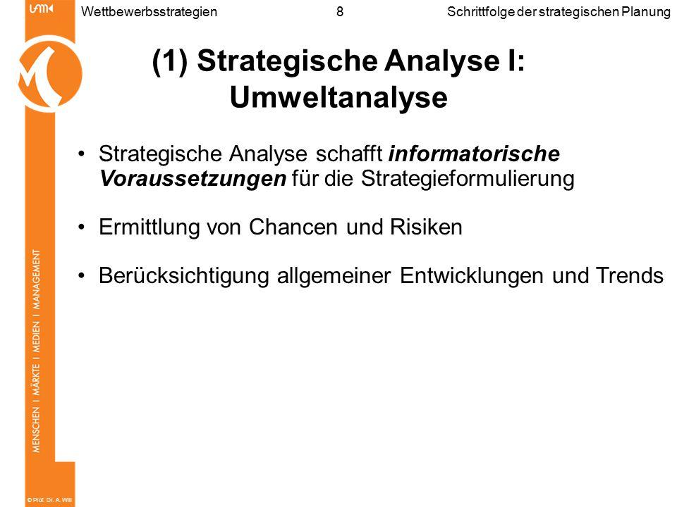 © Prof. Dr. A. Will 8WettbewerbsstrategienSchrittfolge der strategischen Planung (1) Strategische Analyse I: Umweltanalyse Strategische Analyse schaff