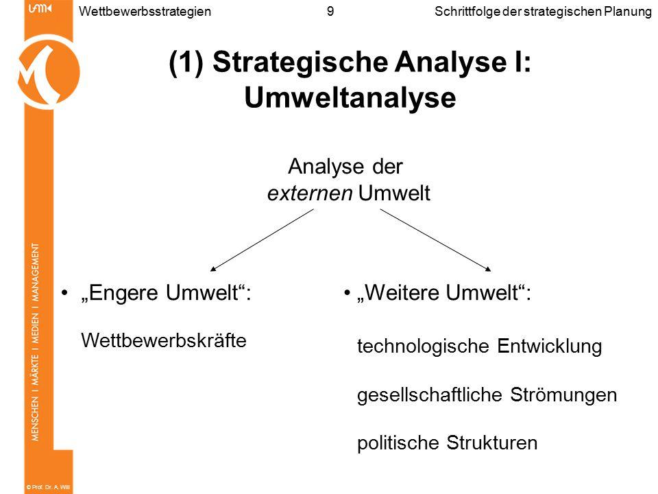 """© Prof. Dr. A. Will 9WettbewerbsstrategienSchrittfolge der strategischen Planung (1) Strategische Analyse I: Umweltanalyse """"Engere Umwelt"""": Wettbewerb"""