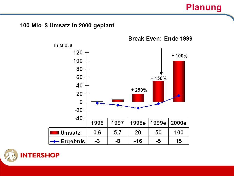 Planung 100 Mio. $ Umsatz in 2000 geplant In Mio. $ + 150% + 250% + 100% Break-Even: Ende 1999