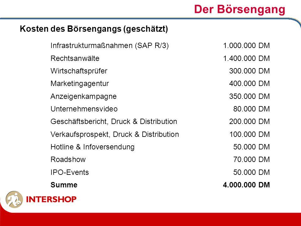 Der Börsengang Infrastrukturmaßnahmen (SAP R/3)1.000.000 DM Rechtsanwälte 1.400.000 DM Wirtschaftsprüfer300.000 DM Marketingagentur400.000 DM Anzeigen