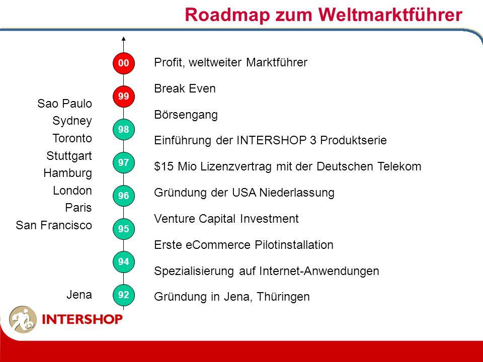 Roadmap zum Weltmarktführer Sao Paulo Sydney Toronto Stuttgart Hamburg London Paris San Francisco Jena 92 94 95 96 97 98 Profit, weltweiter Marktführe