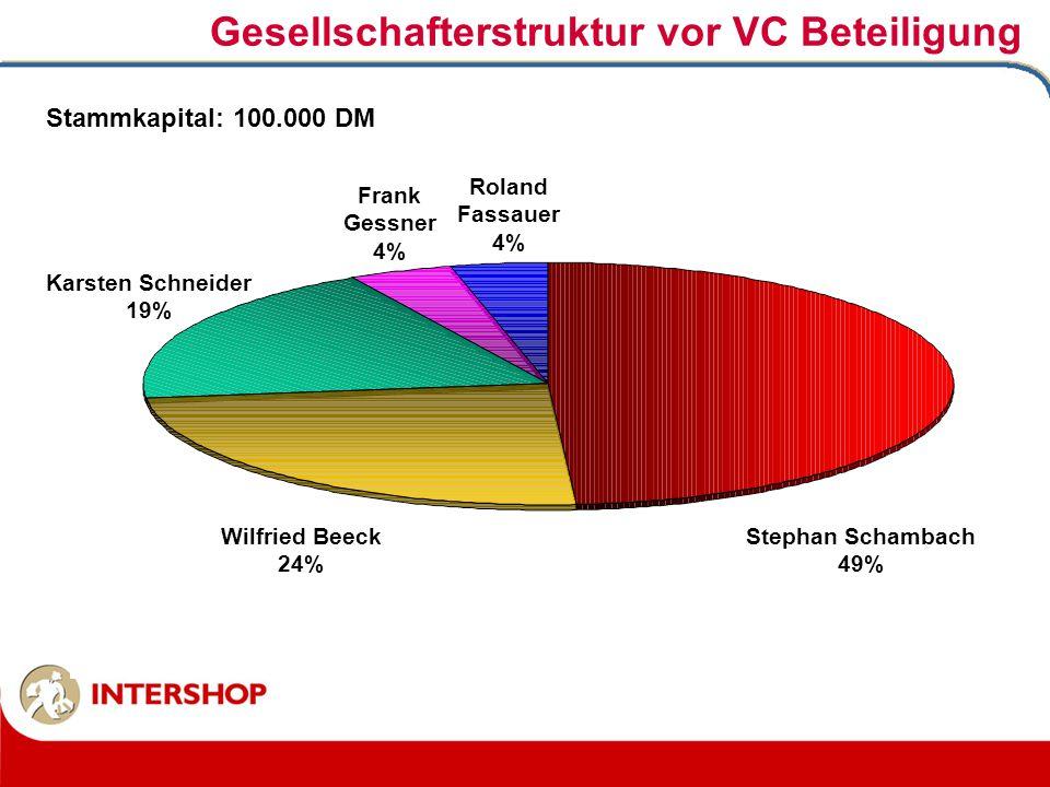Gesellschafterstruktur vor VC Beteiligung Stephan Schambach 49% Stammkapital: 100.000 DM Wilfried Beeck 24% Karsten Schneider 19% Roland Fassauer 4% F