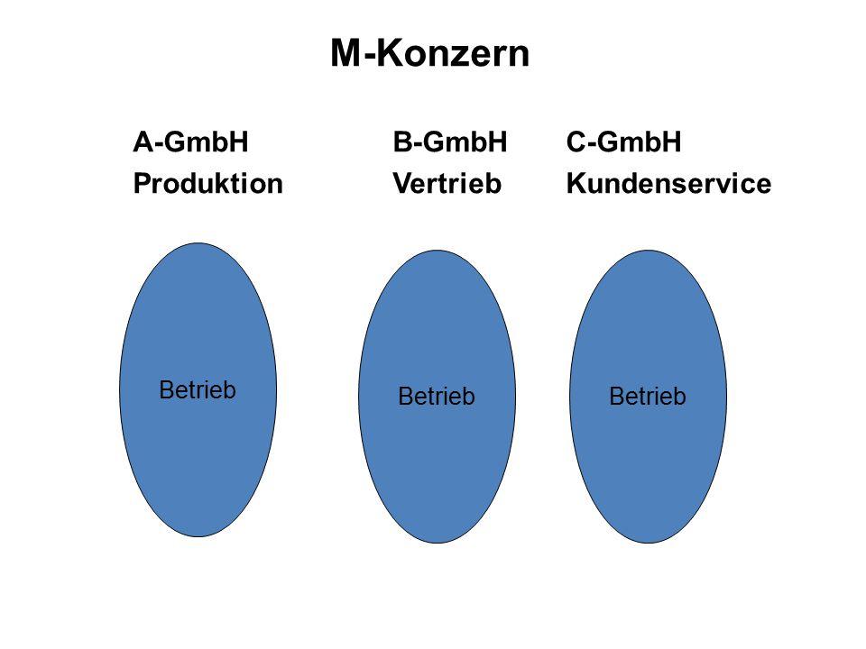 M-Konzern A-GmbHB-GmbHC-GmbH ProduktionVertriebKundenservice Betrieb