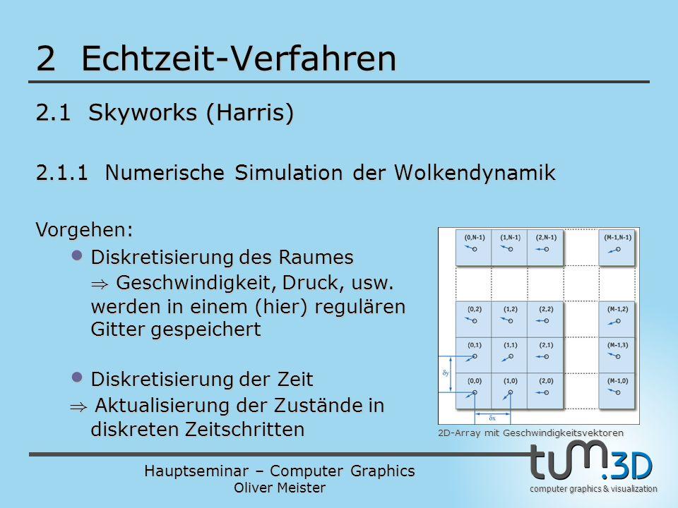Hauptseminar – Computer Graphics Oliver Meister computer graphics & visualization 2 Echtzeit-Verfahren 2.1 Skyworks (Harris) 2.1.1 Numerische Simulation der Wolkendynamik 2D-Array mit Geschwindigkeitsvektoren Vorgehen: Diskretisierung des Raumes Diskretisierung des Raumes ) Geschwindigkeit, Druck, usw.