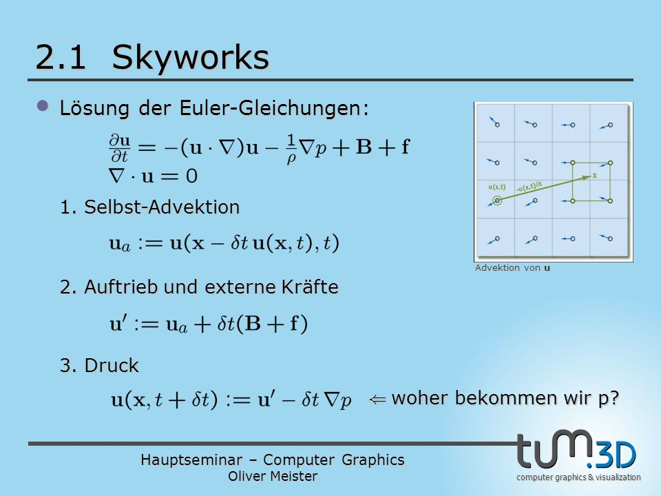 Hauptseminar – Computer Graphics Oliver Meister computer graphics & visualization 2.1 Skyworks Lösung der Euler-Gleichungen: Lösung der Euler-Gleichun
