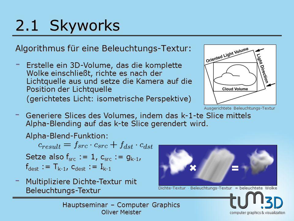 Hauptseminar – Computer Graphics Oliver Meister computer graphics & visualization 2.1 Skyworks Algorithmus für eine Beleuchtungs-Textur: - Generiere Slices des Volumes, indem das k-1-te Slice mittels Alpha-Blending auf das k-te Slice gerendert wird.