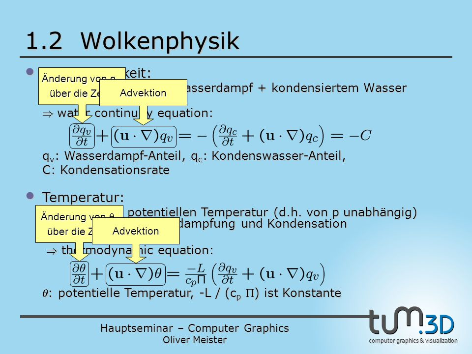 Hauptseminar – Computer Graphics Oliver Meister computer graphics & visualization 1.2 Wolkenphysik 1.2.2 Optik Absorption Absorption Absorption eines Lichtstrahls Absorptions-Gleichung: (t) = optische Dichte, = Strahlrichtung