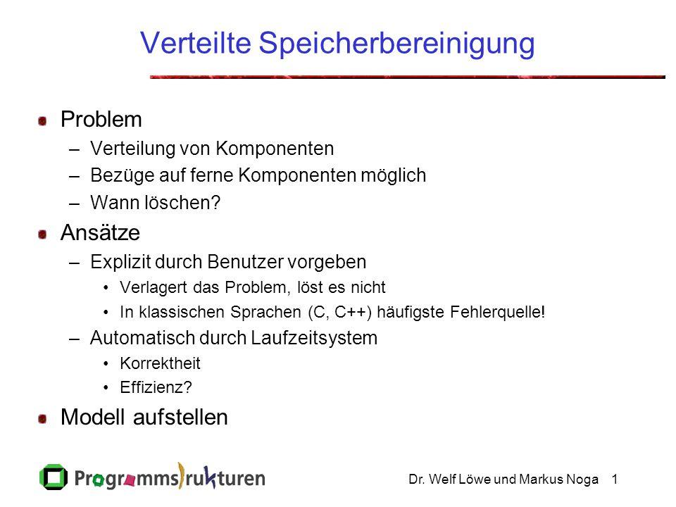 Dr.Welf Löwe und Markus Noga42 Semantik auf DOM/V Einfügen –Was.