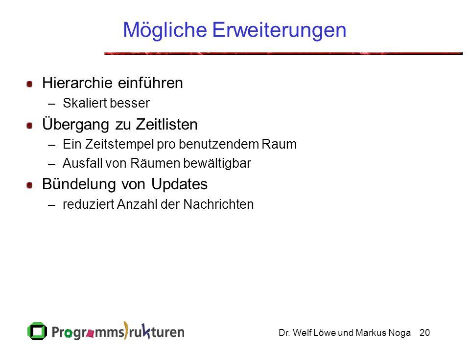 Dr. Welf Löwe und Markus Noga20 Mögliche Erweiterungen Hierarchie einführen –Skaliert besser Übergang zu Zeitlisten –Ein Zeitstempel pro benutzendem R