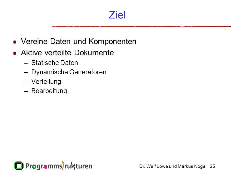 Dr. Welf Löwe und Markus Noga25 Ziel Vereine Daten und Komponenten Aktive verteilte Dokumente –Statische Daten –Dynamische Generatoren –Verteilung –Be