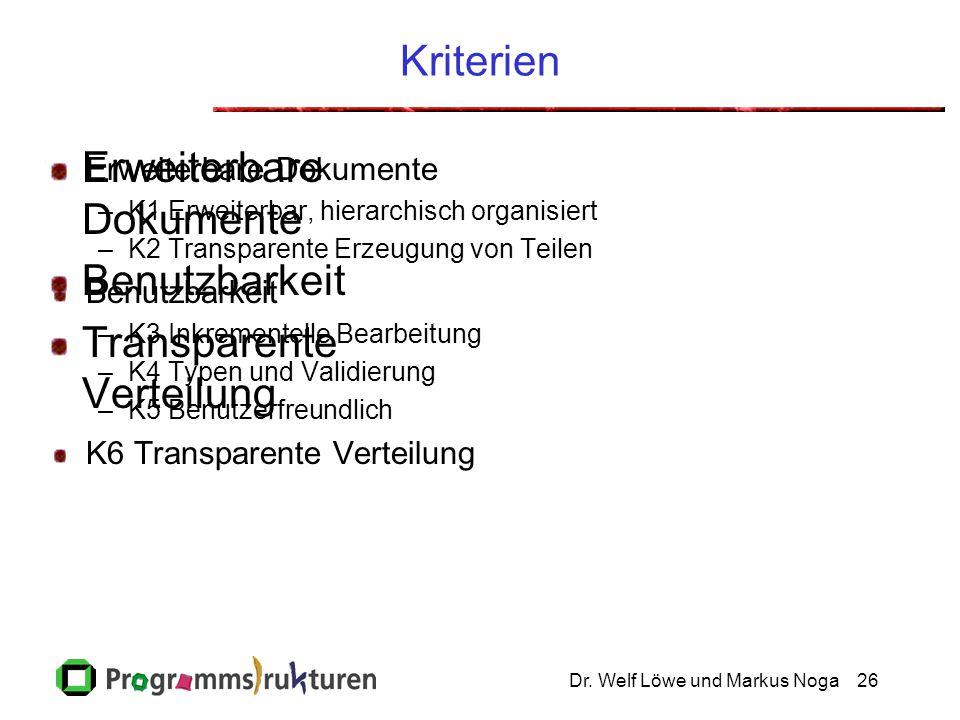 Dr. Welf Löwe und Markus Noga26 Kriterien Erweiterbare Dokumente –K1 Erweiterbar, hierarchisch organisiert –K2 Transparente Erzeugung von Teilen Benut