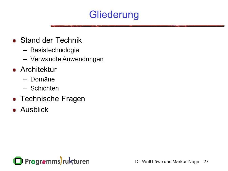 Dr. Welf Löwe und Markus Noga27 Gliederung Stand der Technik –Basistechnologie –Verwandte Anwendungen Architektur –Domäne –Schichten Technische Fragen