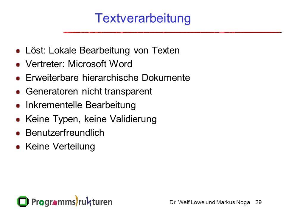 Dr. Welf Löwe und Markus Noga29 Textverarbeitung Löst: Lokale Bearbeitung von Texten Vertreter: Microsoft Word Erweiterbare hierarchische Dokumente Ge