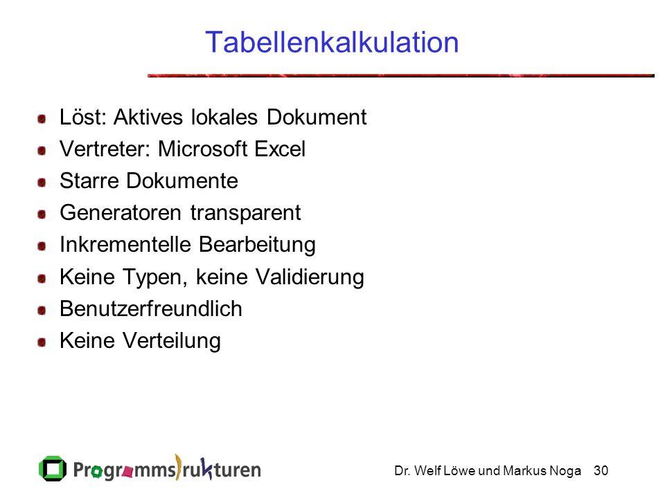 Dr. Welf Löwe und Markus Noga30 Tabellenkalkulation Löst: Aktives lokales Dokument Vertreter: Microsoft Excel Starre Dokumente Generatoren transparent