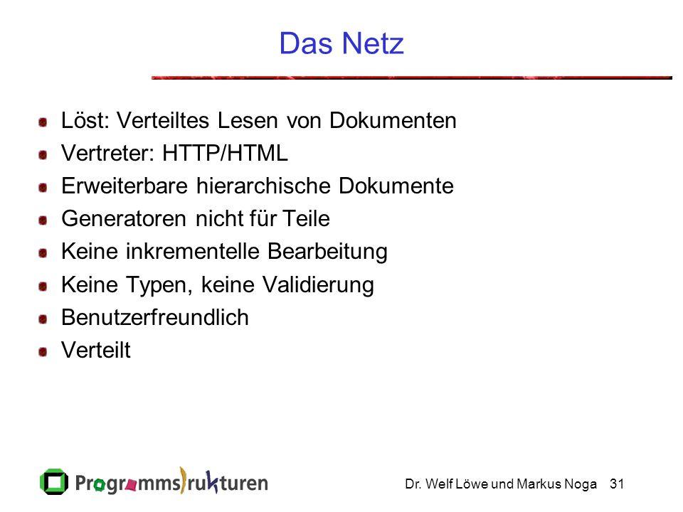 Dr. Welf Löwe und Markus Noga31 Das Netz Löst: Verteiltes Lesen von Dokumenten Vertreter: HTTP/HTML Erweiterbare hierarchische Dokumente Generatoren n