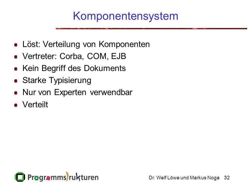 Dr. Welf Löwe und Markus Noga32 Komponentensystem Löst: Verteilung von Komponenten Vertreter: Corba, COM, EJB Kein Begriff des Dokuments Starke Typisi