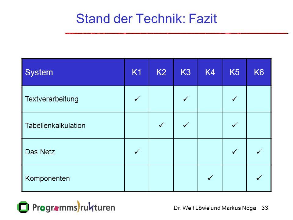 Dr. Welf Löwe und Markus Noga33 Stand der Technik: Fazit SystemK1K2K3K4K5K6 Textverarbeitung Tabellenkalkulation Das Netz Komponenten