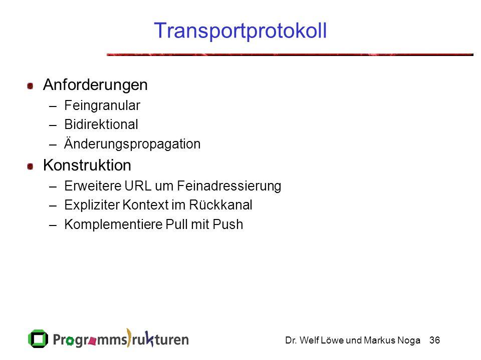 Dr. Welf Löwe und Markus Noga36 Transportprotokoll Anforderungen –Feingranular –Bidirektional –Änderungspropagation Konstruktion –Erweitere URL um Fei