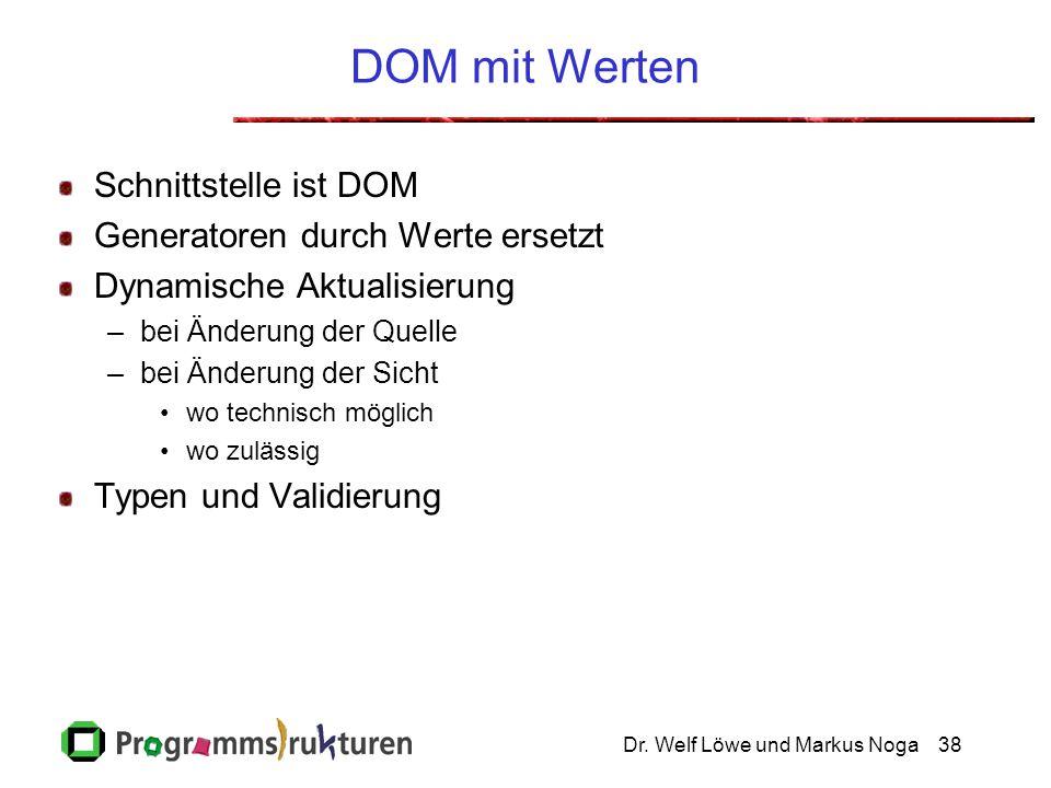 Dr. Welf Löwe und Markus Noga38 DOM mit Werten Schnittstelle ist DOM Generatoren durch Werte ersetzt Dynamische Aktualisierung –bei Änderung der Quell