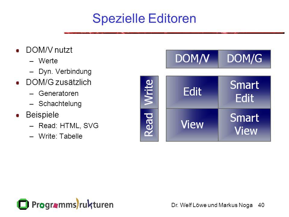 Dr. Welf Löwe und Markus Noga40 Spezielle Editoren DOM/V nutzt –Werte –Dyn.