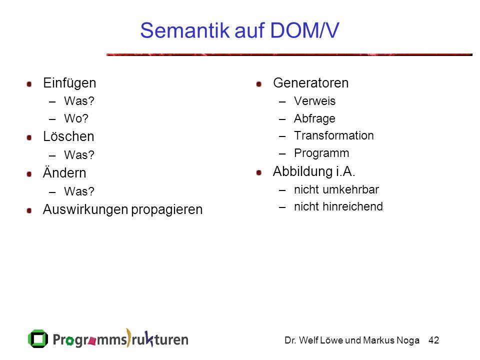 Dr. Welf Löwe und Markus Noga42 Semantik auf DOM/V Einfügen –Was.