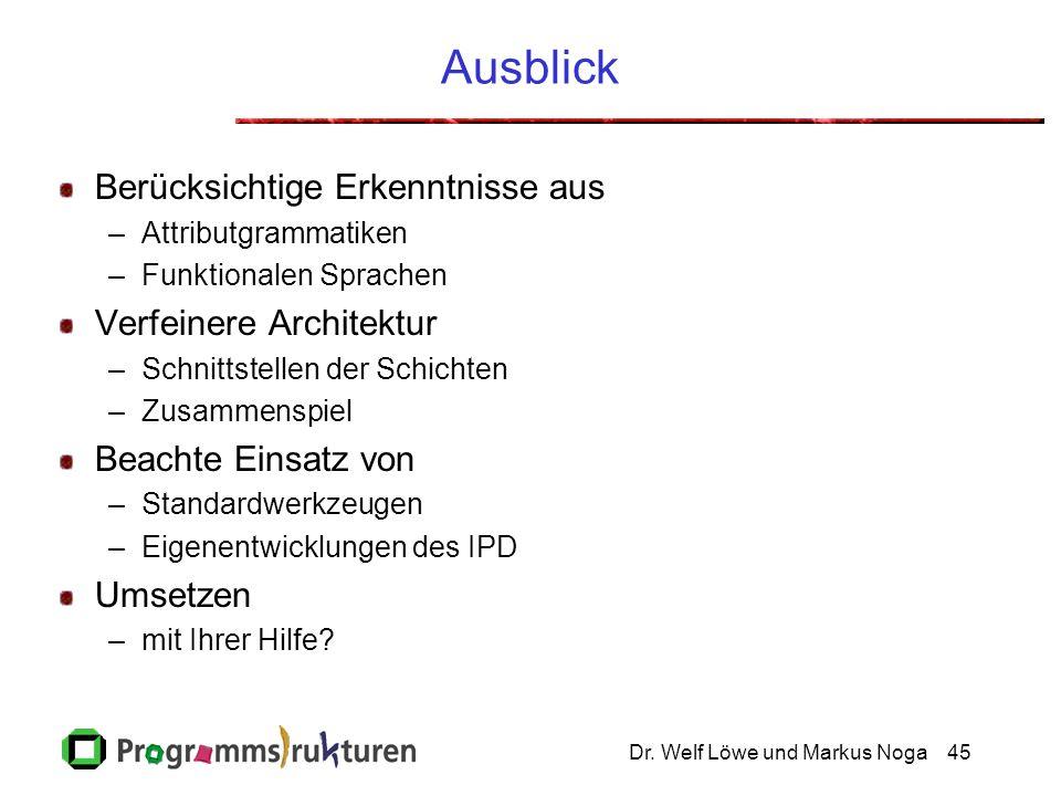 Dr. Welf Löwe und Markus Noga45 Ausblick Berücksichtige Erkenntnisse aus –Attributgrammatiken –Funktionalen Sprachen Verfeinere Architektur –Schnittst