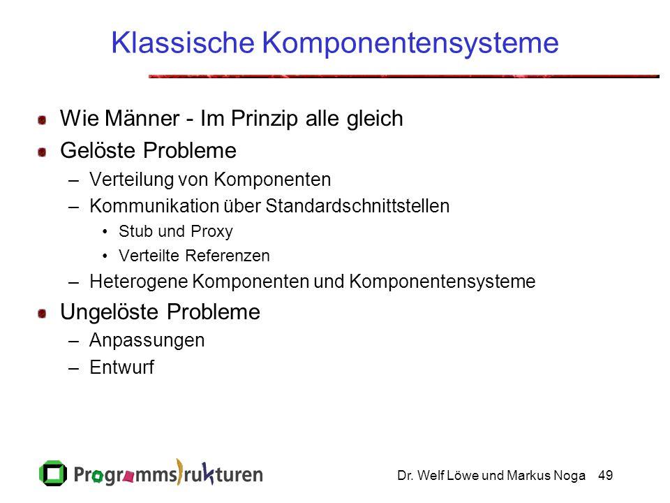 Dr. Welf Löwe und Markus Noga49 Klassische Komponentensysteme Wie Männer - Im Prinzip alle gleich Gelöste Probleme –Verteilung von Komponenten –Kommun