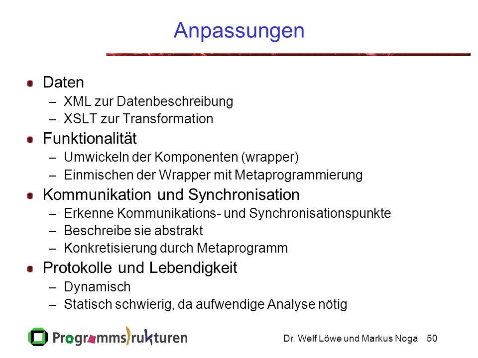 Dr. Welf Löwe und Markus Noga50 Anpassungen Daten –XML zur Datenbeschreibung –XSLT zur Transformation Funktionalität –Umwickeln der Komponenten (wrapp