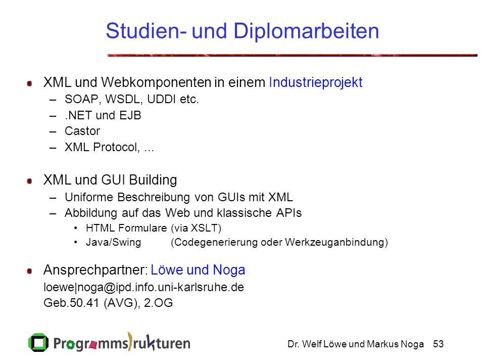 Dr. Welf Löwe und Markus Noga53 Studien- und Diplomarbeiten XML und Webkomponenten in einem Industrieprojekt –SOAP, WSDL, UDDI etc. –.NET und EJB –Cas