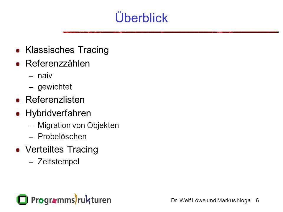 Dr. Welf Löwe und Markus Noga6 Überblick Klassisches Tracing Referenzzählen –naiv –gewichtet Referenzlisten Hybridverfahren –Migration von Objekten –P