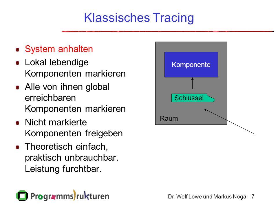Dr. Welf Löwe und Markus Noga7 Klassisches Tracing System anhalten Lokal lebendige Komponenten markieren Alle von ihnen global erreichbaren Komponente