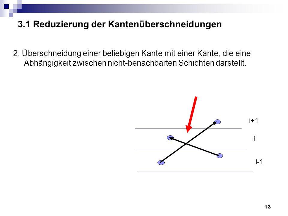 13 3.1 Reduzierung der Kantenüberschneidungen 2.