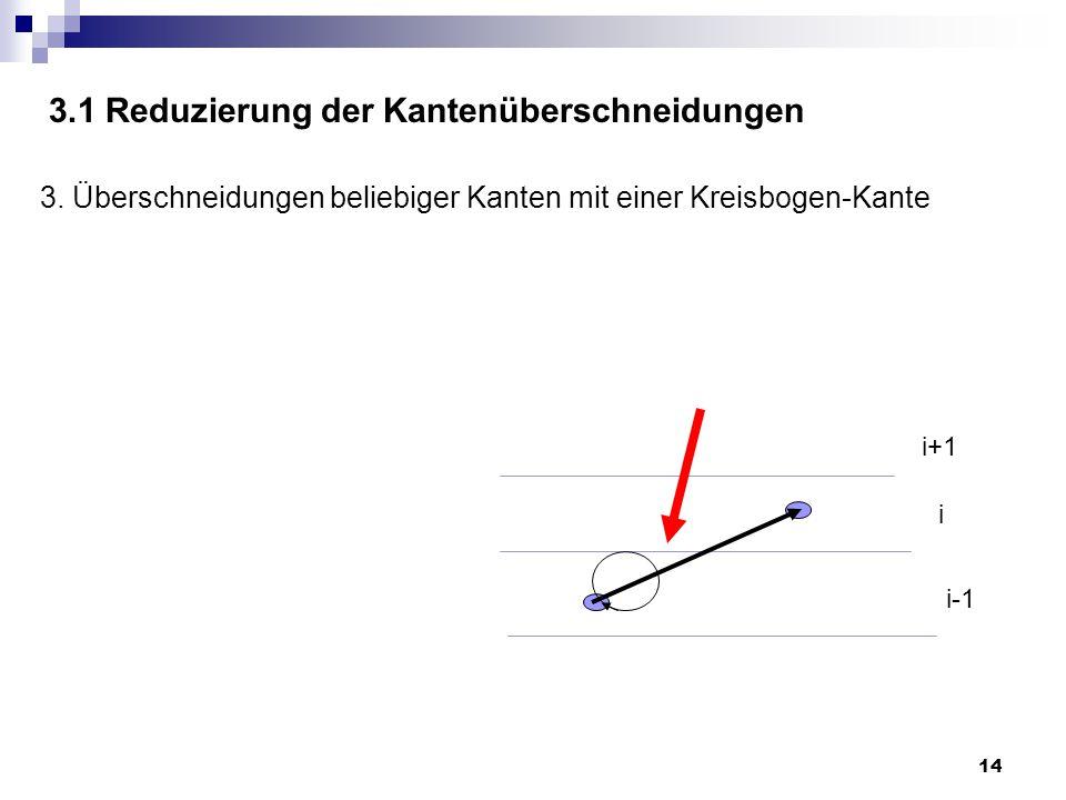 14 3.1 Reduzierung der Kantenüberschneidungen 3.