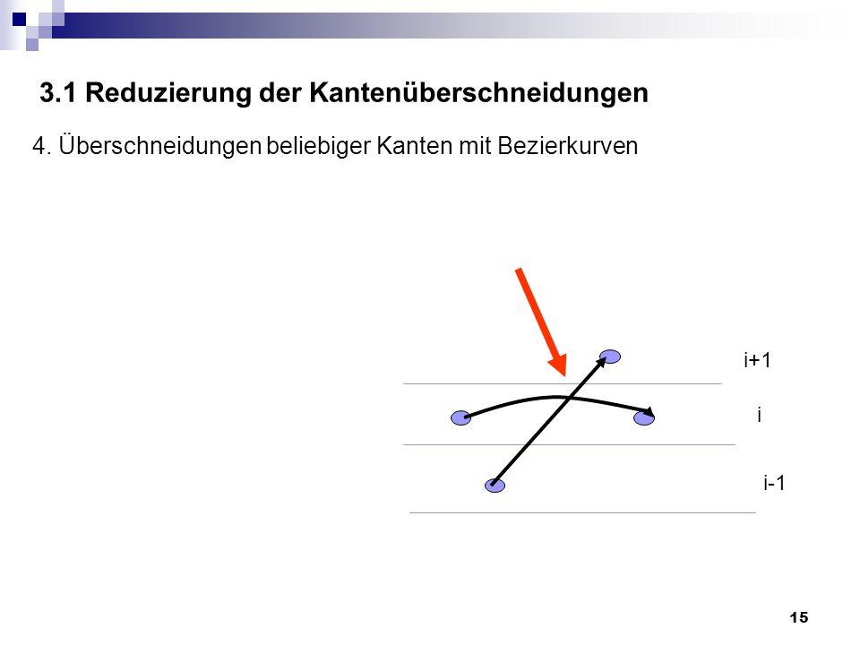 15 3.1 Reduzierung der Kantenüberschneidungen 4.