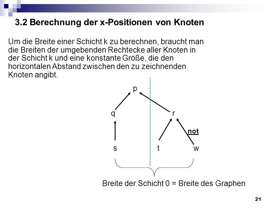 21 3.2 Berechnung der x-Positionen von Knoten Um die Breite einer Schicht k zu berechnen, braucht man die Breiten der umgebenden Rechtecke aller Knoten in der Schicht k und eine konstante Größe, die den horizontalen Abstand zwischen den zu zeichnenden Knoten angibt.