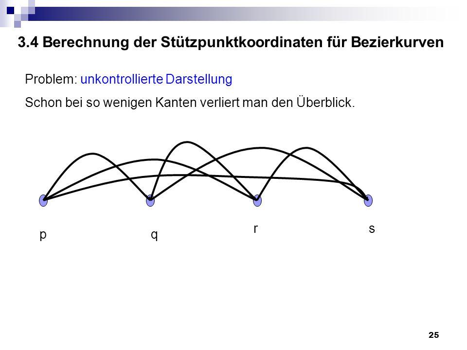 25 pq rs 3.4 Berechnung der Stützpunktkoordinaten für Bezierkurven Problem: unkontrollierte Darstellung Schon bei so wenigen Kanten verliert man den Überblick.