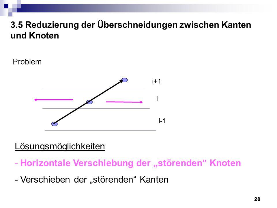 """28 3.5 Reduzierung der Überschneidungen zwischen Kanten und Knoten i+1 i i-1 Lösungsmöglichkeiten - Horizontale Verschiebung der """"störenden Knoten - Verschieben der """"störenden Kanten Problem"""