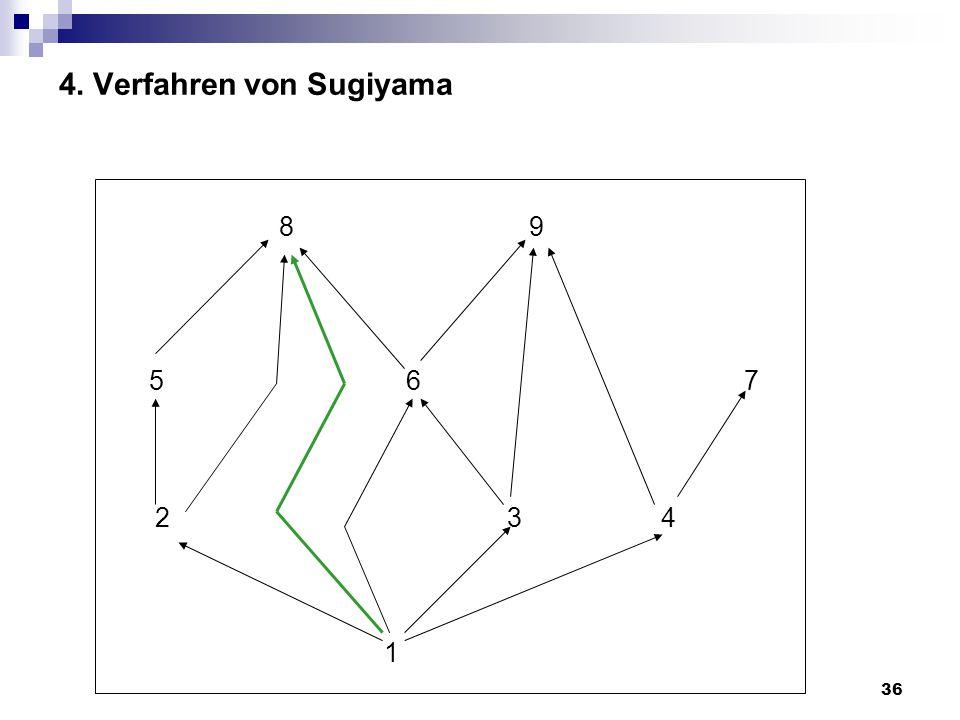 36 4. Verfahren von Sugiyama 1 2 3 4 5 6 7 8 9