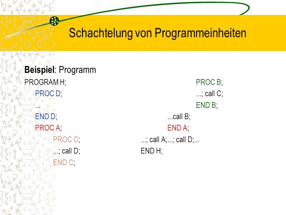 Schachtelung von Programmeinheiten Beispiel : Programm PROGRAM H;PROC B; PROC D;...; call C;...END B; END D;...call B; PROC A;END A; PROC C;...; call A;...; call D;......; call D; END H; END C;