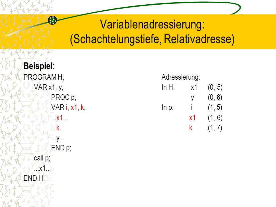 Variablenadressierung: (Schachtelungstiefe, Relativadresse) Beispiel : PROGRAM H;Adressierung: VAR x1, y;In H: x1 (0, 5) PROC p; y (0, 6) VAR i, x1, k;In p: i (1, 5)...x1...x1 (1, 6)...k...k (1, 7)...y...